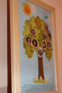 Красивые картинки семейное древо для садика 026