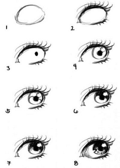Рисунки лица девушек карандашом для срисовки 027