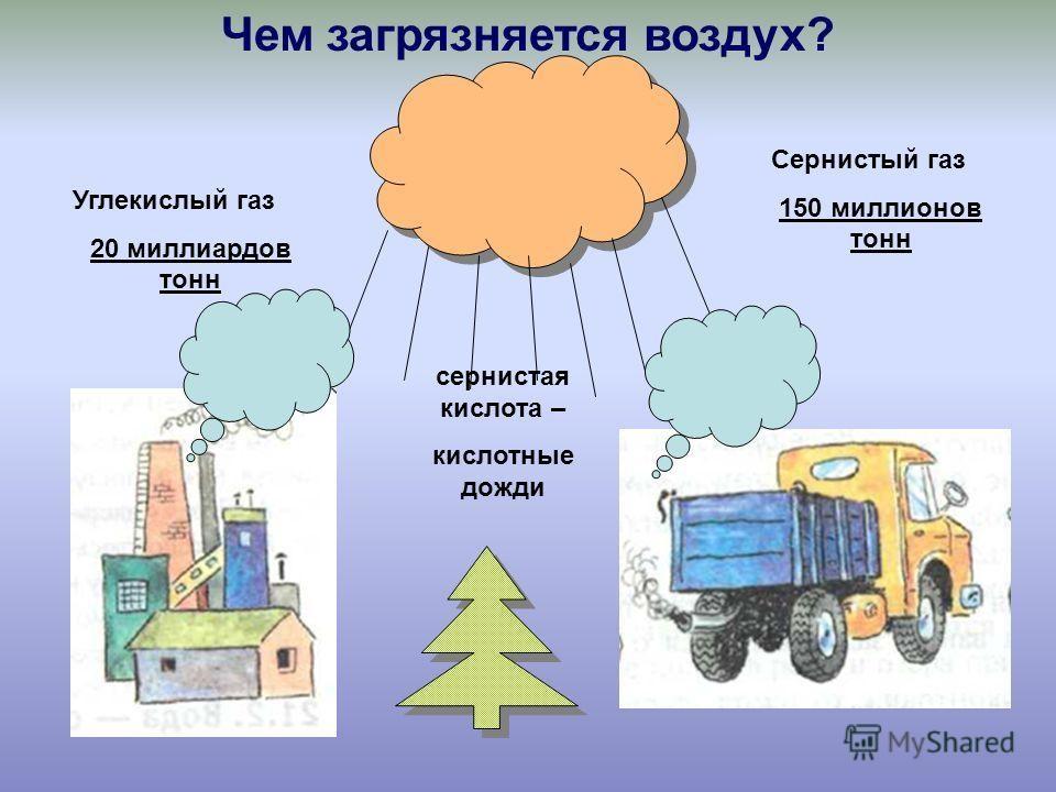 Что загрязняет воздух картинки (1)