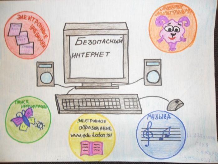Рисунки на тему безопасный интернет (18)