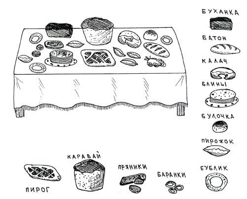 Картинки хлеб для детей нарисованные (2)